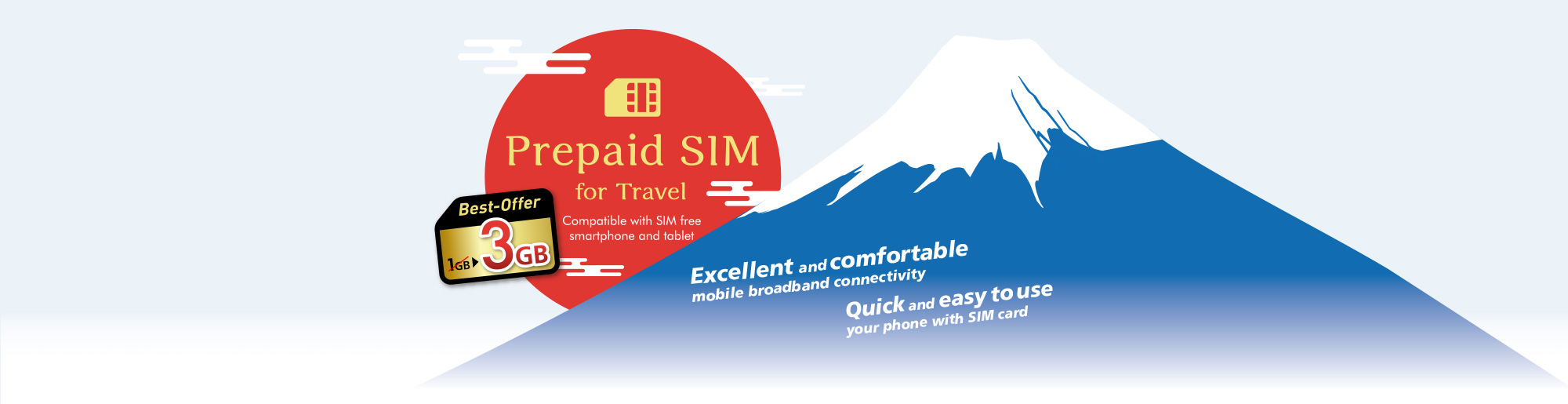 prepaid sim for travel compatible with sim free smartphone and tablet best offer 1gb - Prepaid Data Only Sim Card
