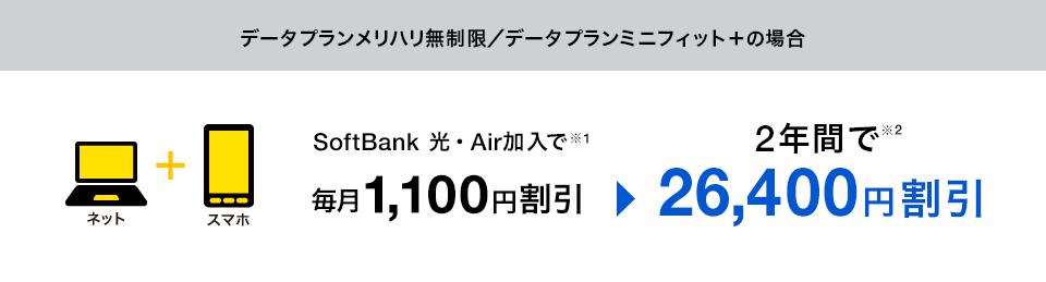 データプランメリハリ/データプランミニフィットの場合 毎月1,000円割引※1