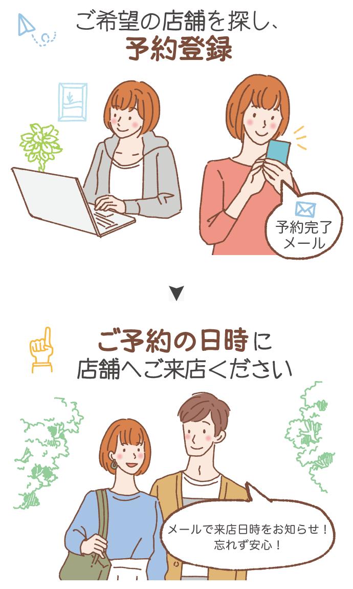 ショップ 予約 ソフトバンク