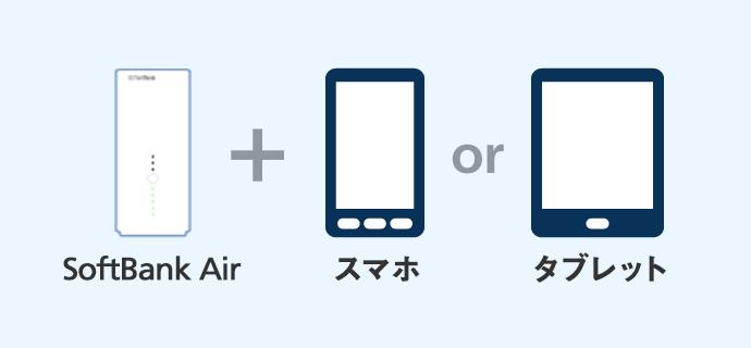 ソフトバンク air 料金